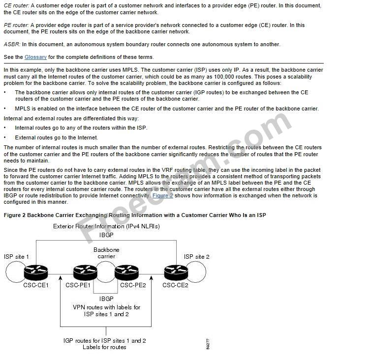 Cisco 642-889 v2018-06-25 q76/No 70: Which flavor of MPLS